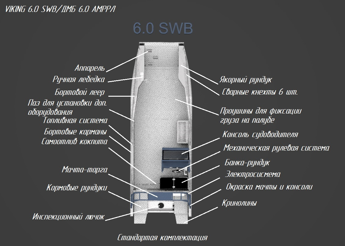 Комплектации лодки ДМБ 6.0 АМРЛ