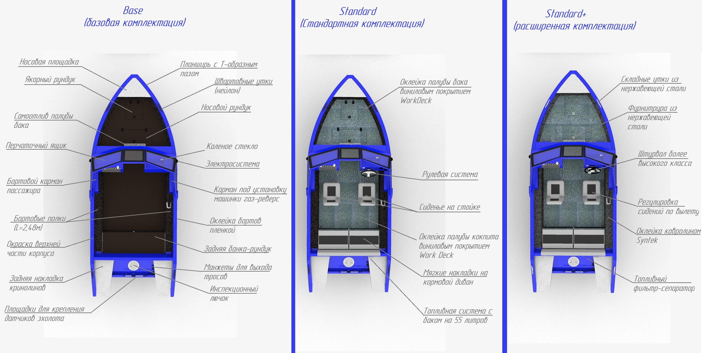 Комплектация лодки Viking 4.6 F