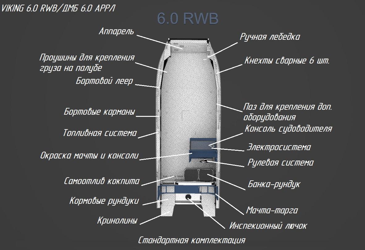 Комплектация лодки ДМБ